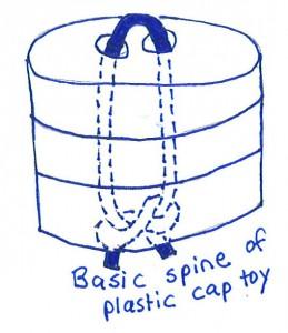 Plastic Cap Toy Spine Design