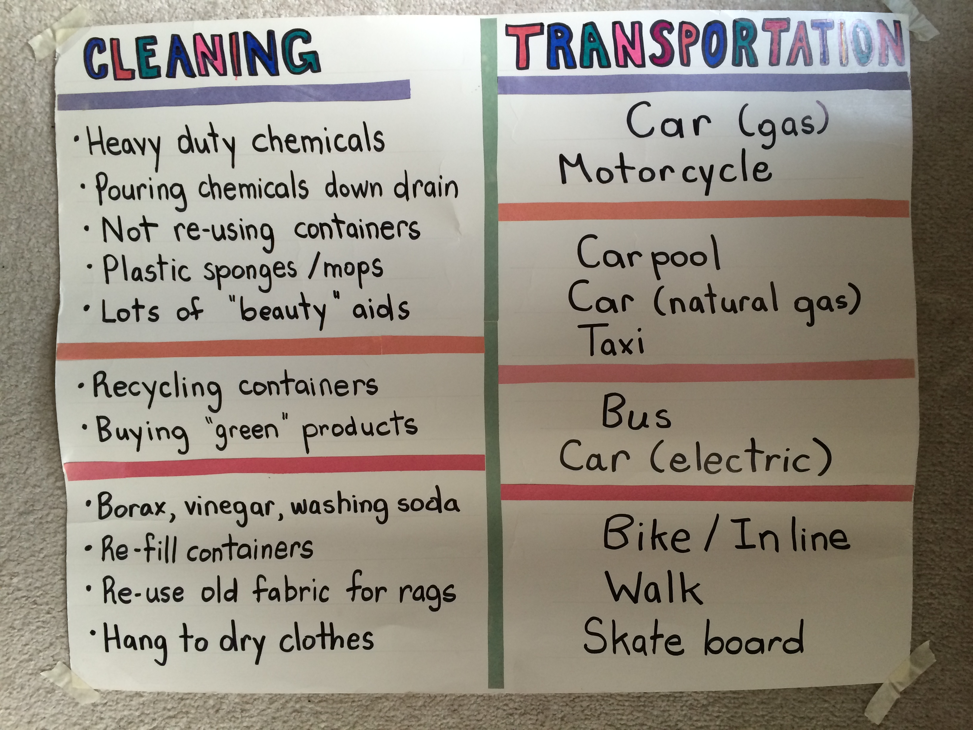 Cleaning & transportation green lifestyle tips - spectrum of choices from least green to most green - poster from ~1995