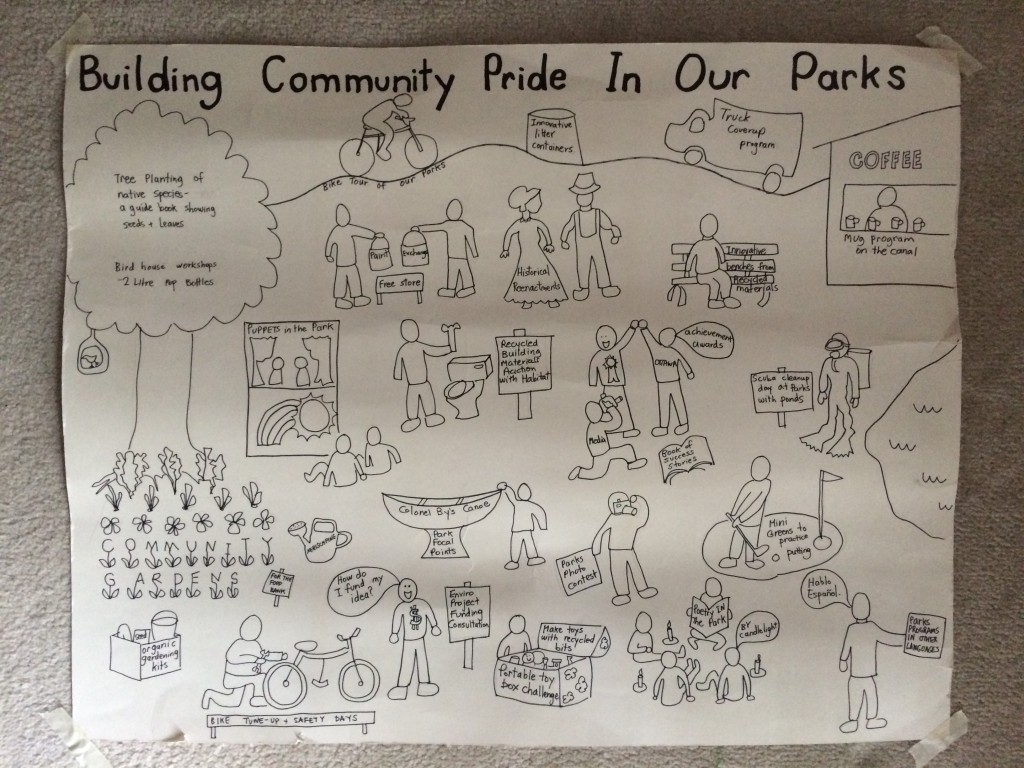 Building Community Pride in our Parks - community building ideas
