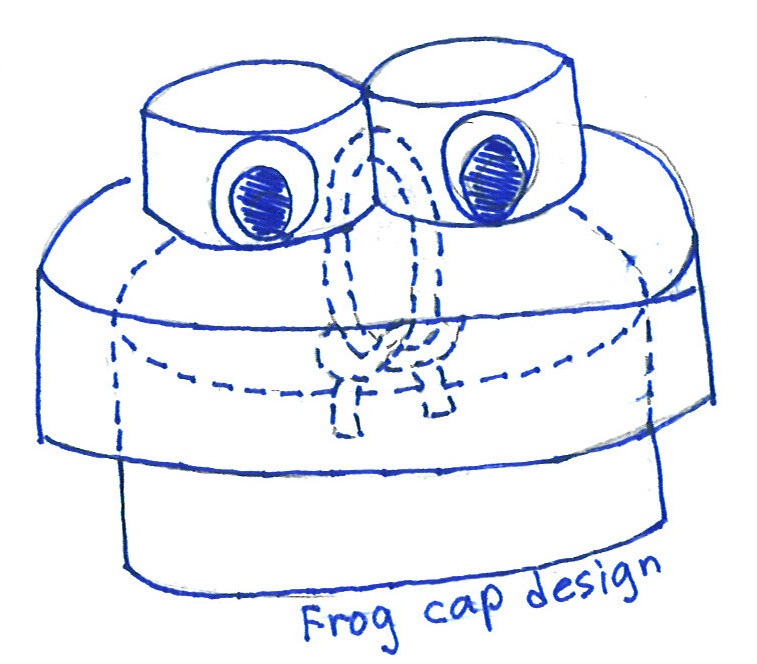 Plastic Cap Frog Design